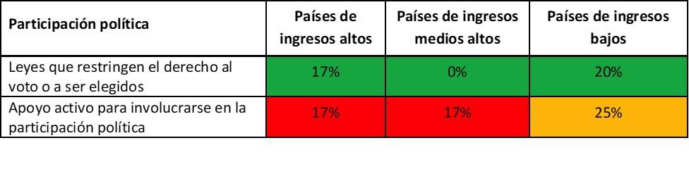 tabla 08