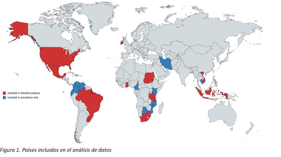 country data analysis